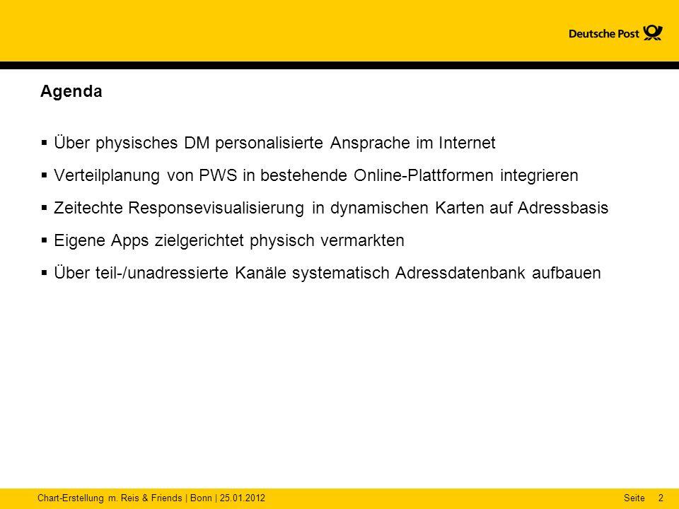 Agenda Über physisches DM personalisierte Ansprache im Internet. Verteilplanung von PWS in bestehende Online-Plattformen integrieren.