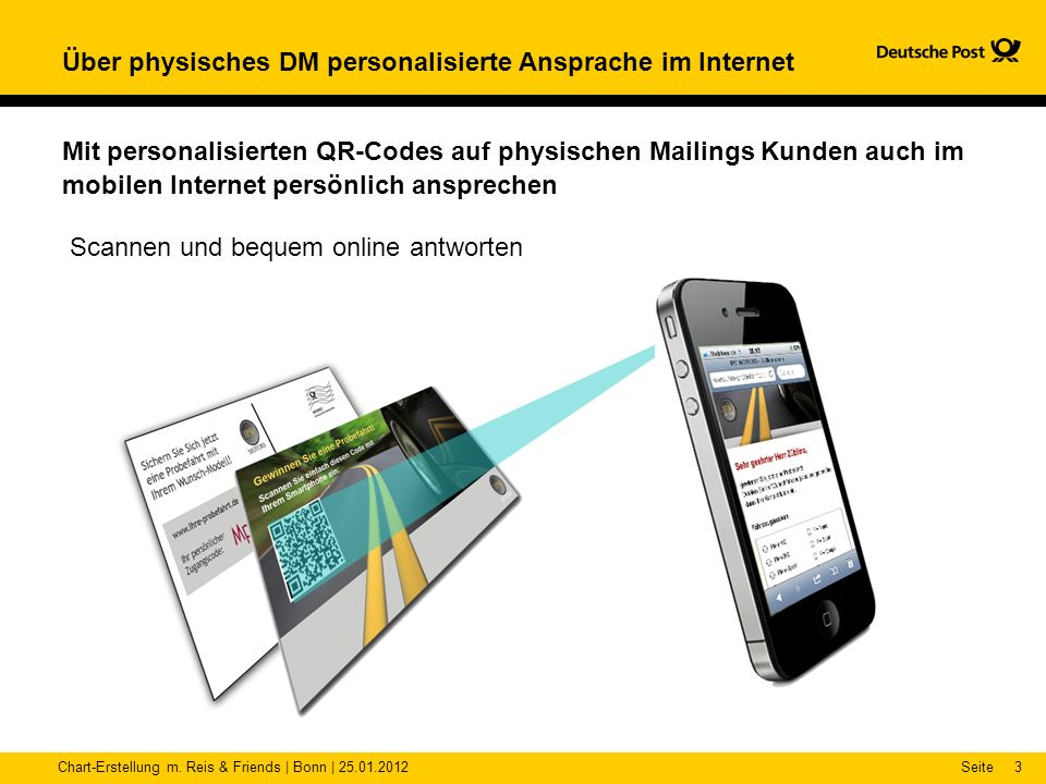 Über physisches DM personalisierte Ansprache im Internet