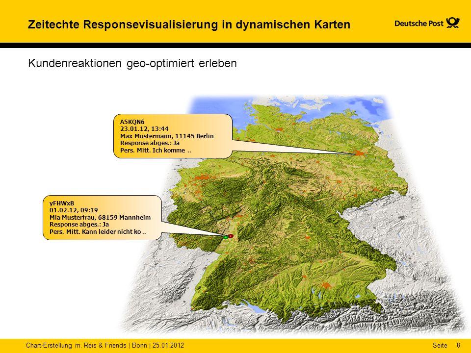 Zeitechte Responsevisualisierung in dynamischen Karten