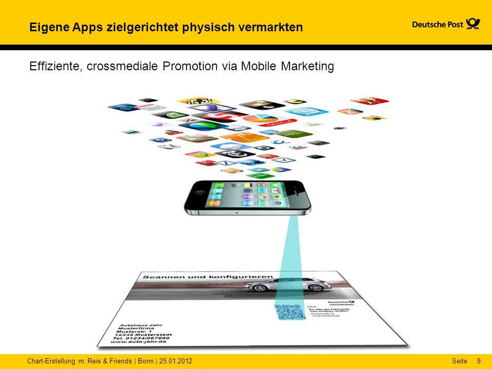 Eigene Apps zielgerichtet physisch vermarkten