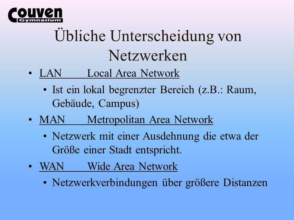 Übliche Unterscheidung von Netzwerken