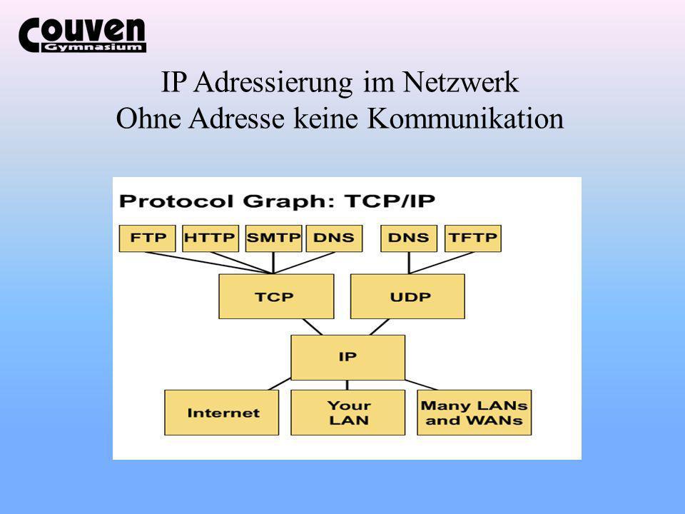 IP Adressierung im Netzwerk Ohne Adresse keine Kommunikation