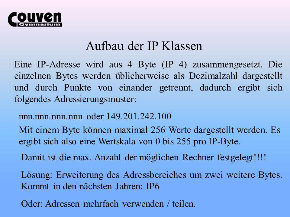 Aufbau der IP Klassen