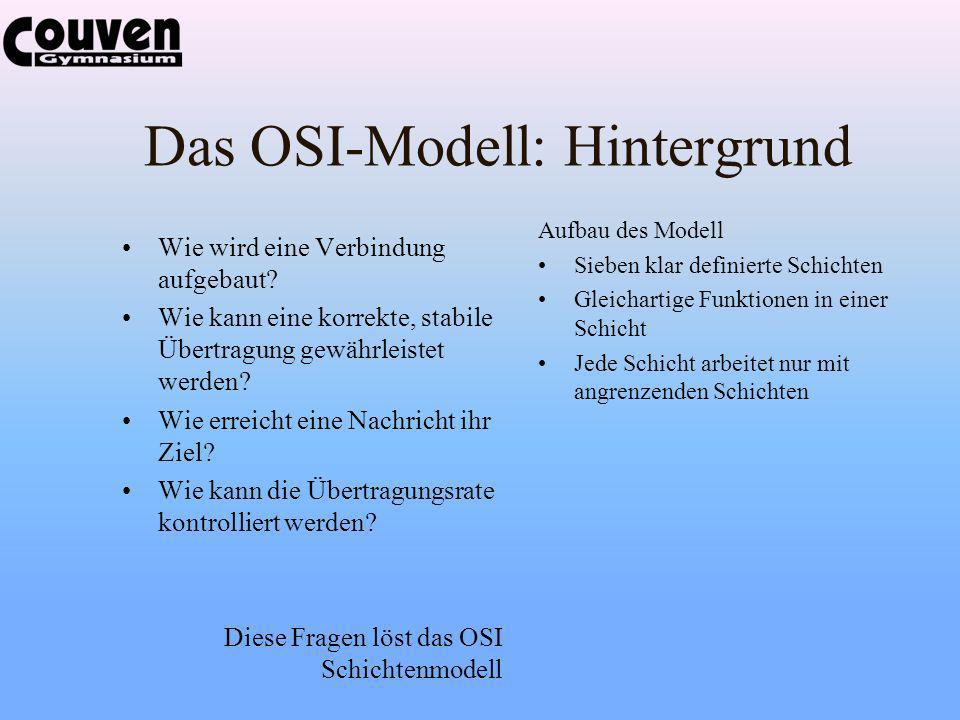 Das OSI-Modell: Hintergrund