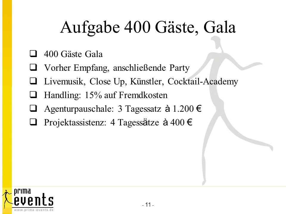 Aufgabe 400 Gäste, Gala 400 Gäste Gala