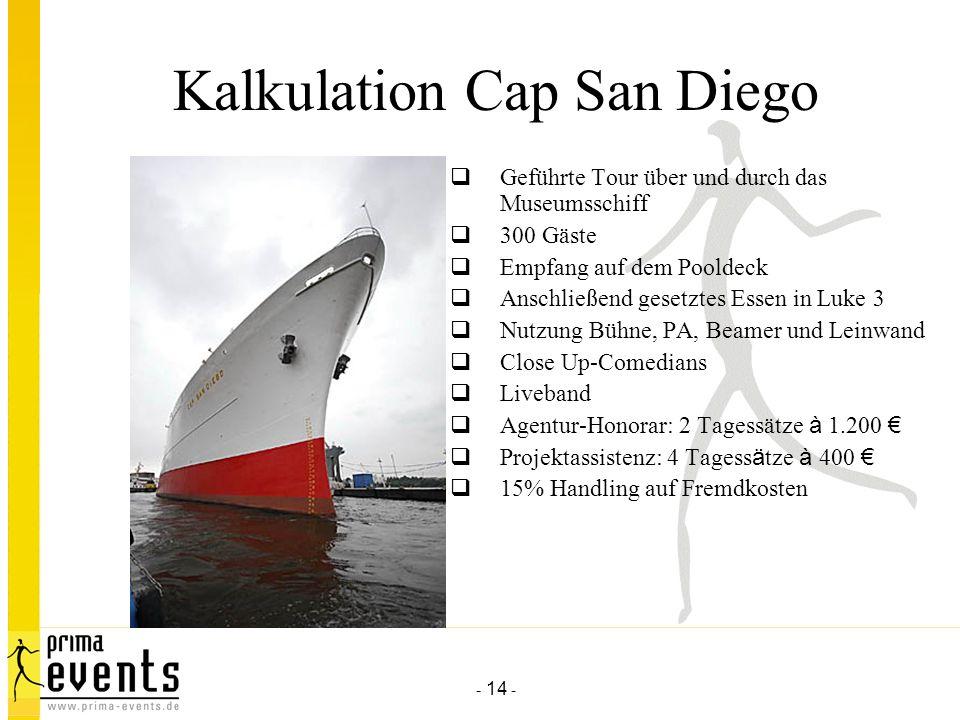 Kalkulation Cap San Diego