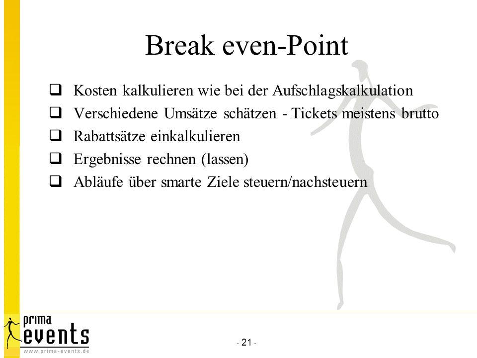 Break even-Point Kosten kalkulieren wie bei der Aufschlagskalkulation