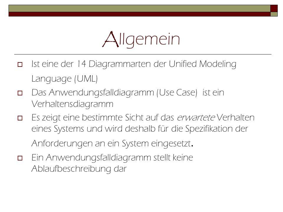 Allgemein Ist eine der 14 Diagrammarten der Unified Modeling Language (UML) Das Anwendungsfalldiagramm (Use Case) ist ein Verhaltensdiagramm.