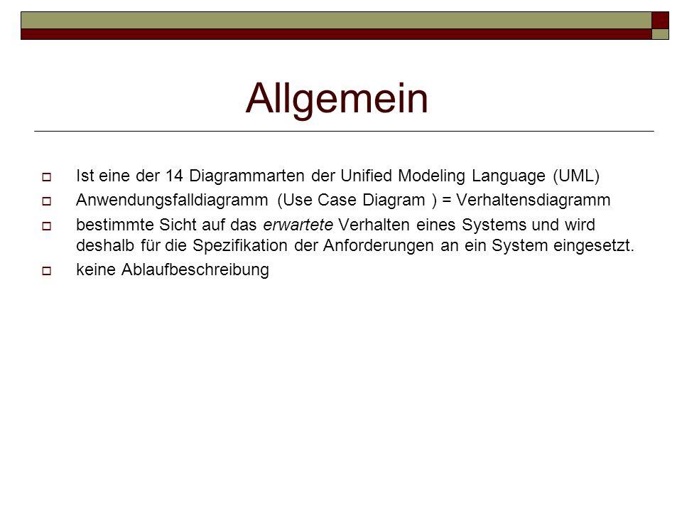 AllgemeinIst eine der 14 Diagrammarten der Unified Modeling Language (UML) Anwendungsfalldiagramm (Use Case Diagram ) = Verhaltensdiagramm.