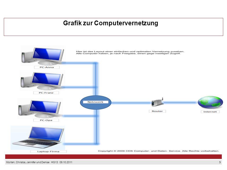 Grafik zur Computervernetzung