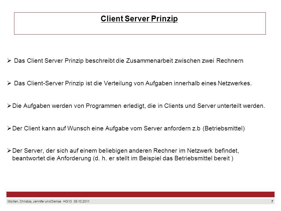 Client Server Prinzip Das Client Server Prinzip beschreibt die Zusammenarbeit zwischen zwei Rechnern.
