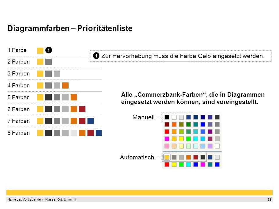 Diagrammfarben – Prioritätenliste