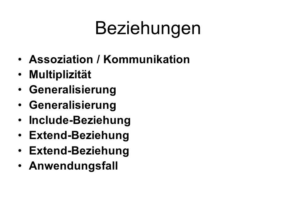 Beziehungen Assoziation / Kommunikation Multiplizität Generalisierung