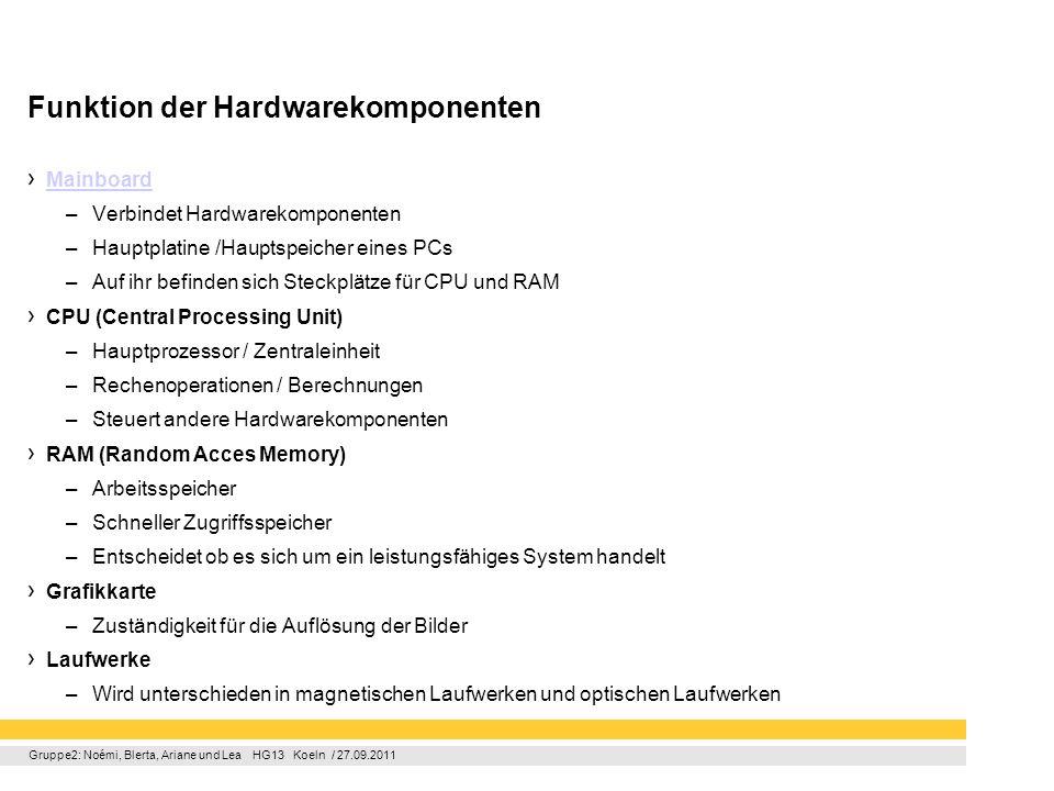 Funktion der Hardwarekomponenten