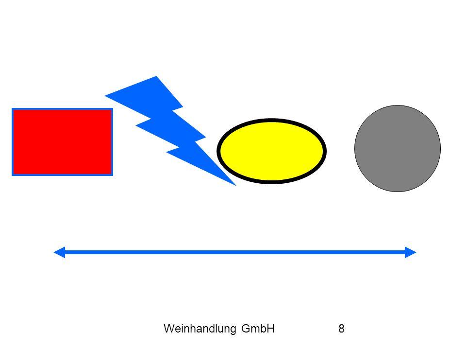 Weinhandlung GmbH