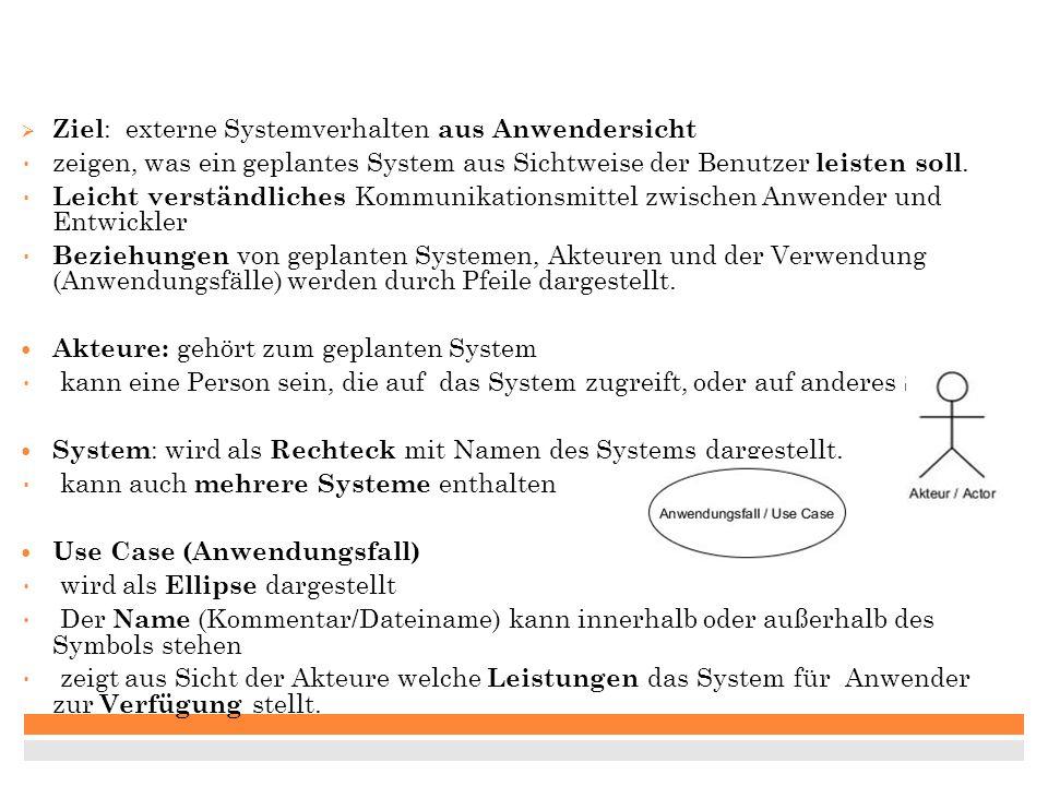 Ziel: externe Systemverhalten aus Anwendersicht
