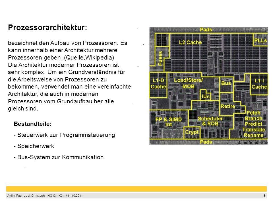 Prozessorarchitektur: