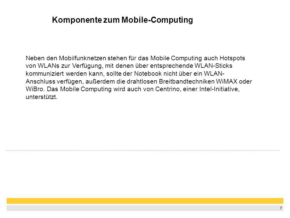 Komponente zum Mobile-Computing
