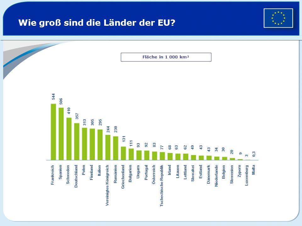 Wie groß sind die Länder der EU