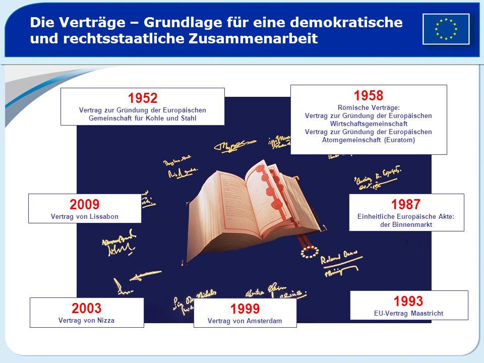 1987 Einheitliche Europäische Akte: der Binnenmarkt