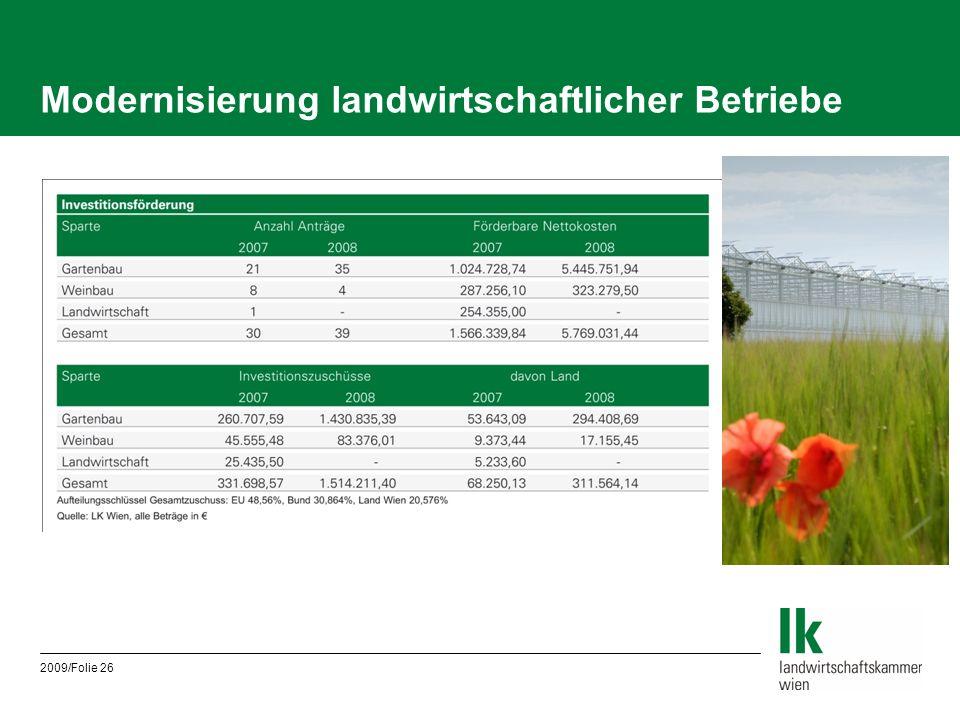 Modernisierung landwirtschaftlicher Betriebe
