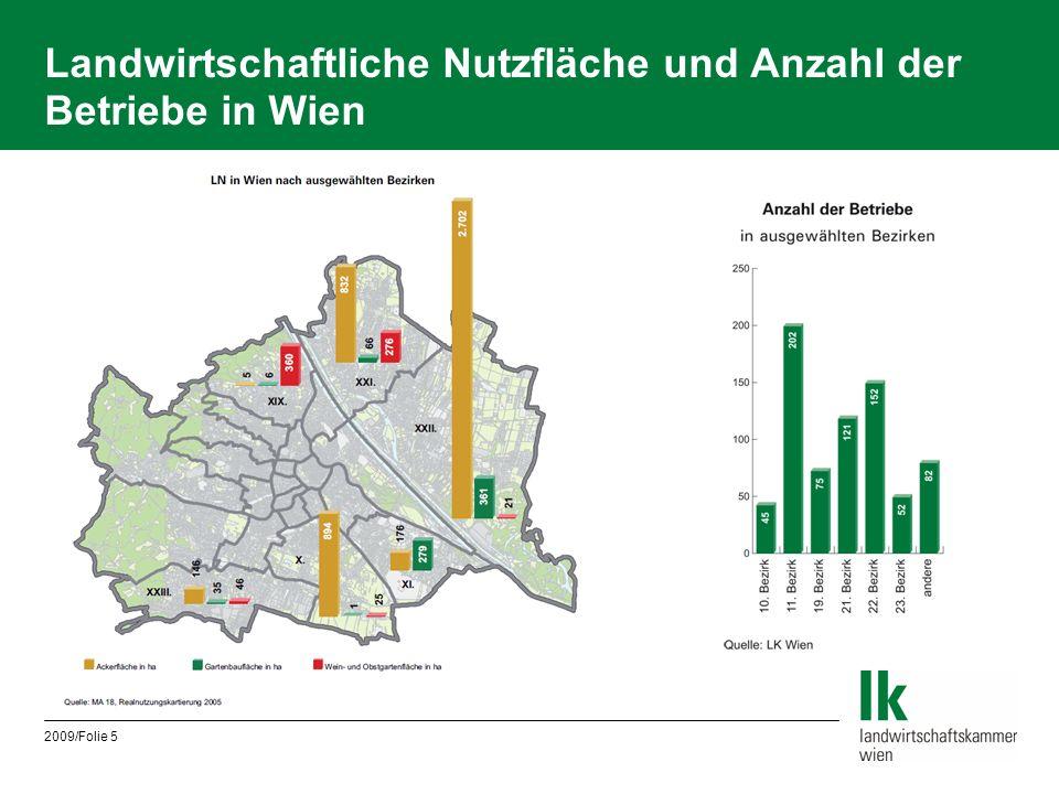 Landwirtschaftliche Nutzfläche und Anzahl der Betriebe in Wien