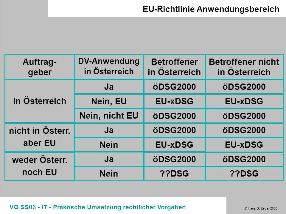 Betroffener in Österreich Betroffener nicht in Österreich