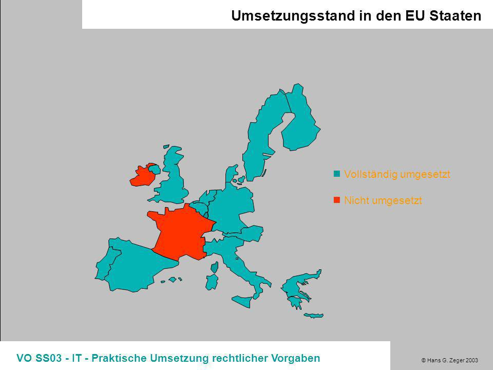 Umsetzungsstand in den EU Staaten