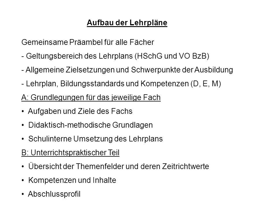 Aufbau der Lehrpläne Gemeinsame Präambel für alle Fächer. - Geltungsbereich des Lehrplans (HSchG und VO BzB)