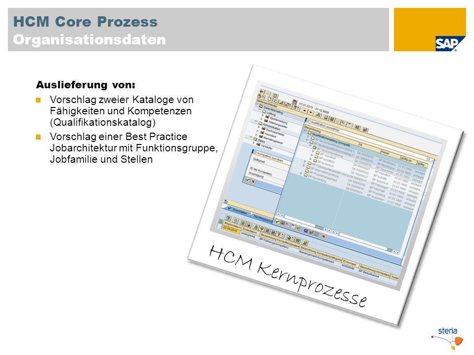 HCM Core Prozess Organisationsdaten