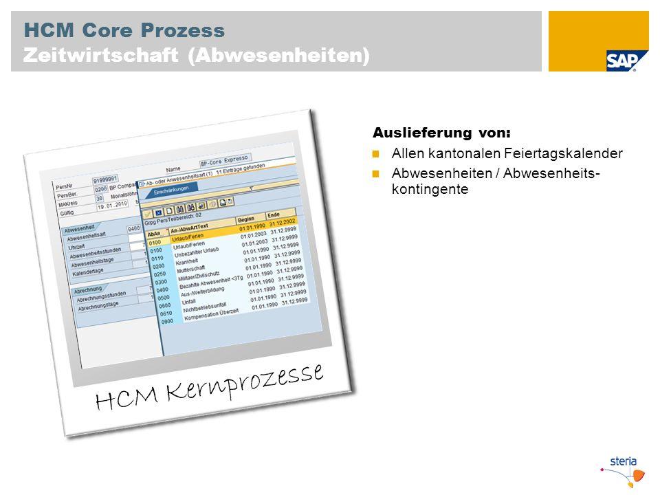 HCM Kernprozesse HCM Kernprozesse HCM Core Prozess