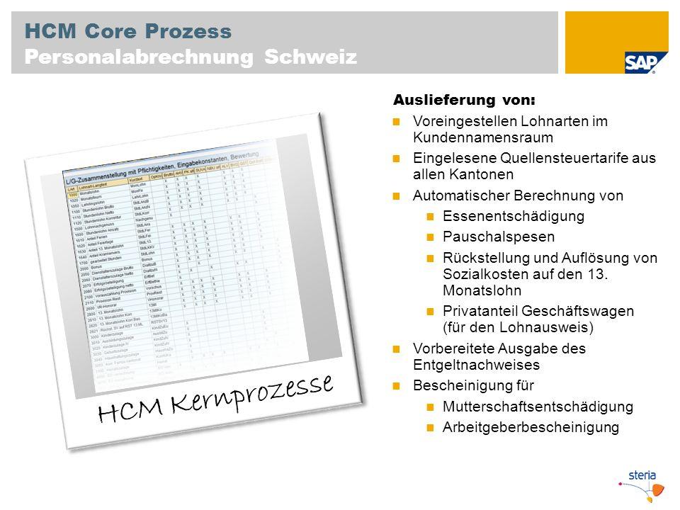 HCM Kernprozesse HCM Kernprozesse
