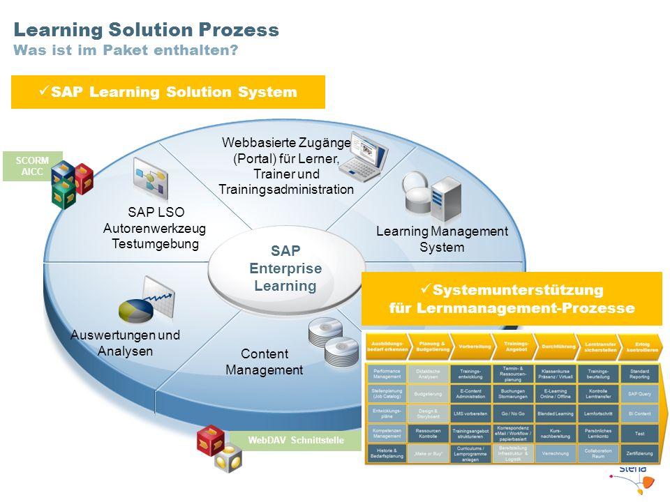 Learning Solution Prozess Was ist im Paket enthalten