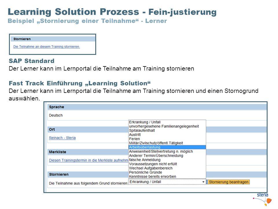 """Learning Solution Prozess - Fein-justierung Beispiel """"Stornierung einer Teilnahme - Lerner"""