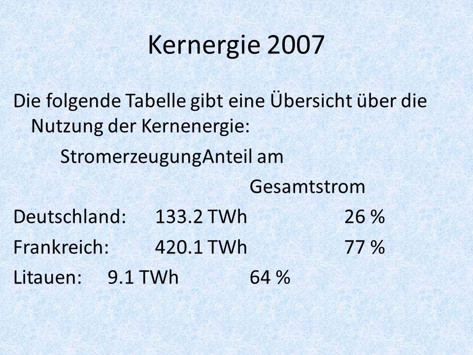Kernergie 2007