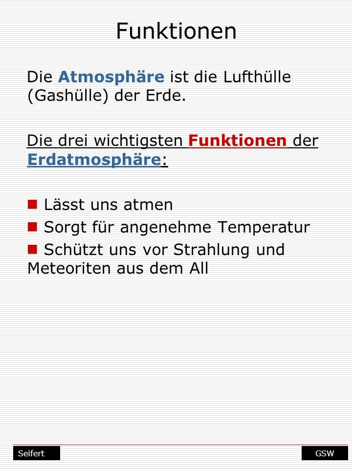 Funktionen Die Atmosphäre ist die Lufthülle (Gashülle) der Erde.