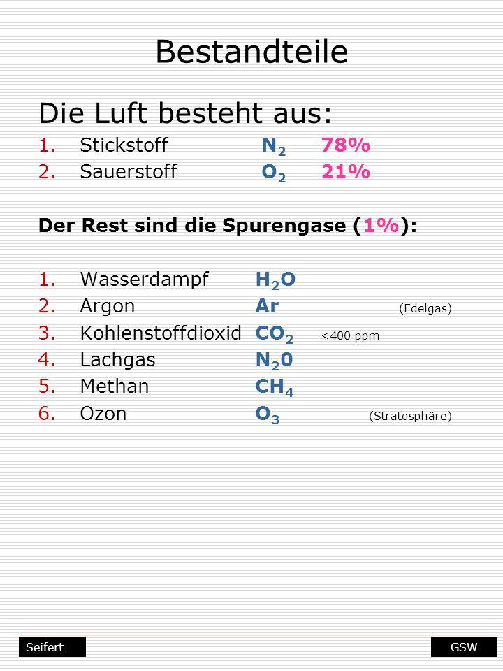 Bestandteile Die Luft besteht aus: Stickstoff N2 78% Sauerstoff O2 21%