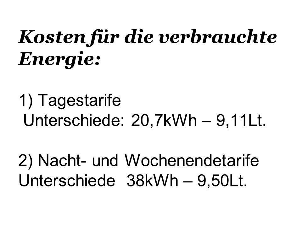 Kosten für die verbrauchte Energie: 1) Tagestarife Unterschiede: 20,7kWh – 9,11Lt.