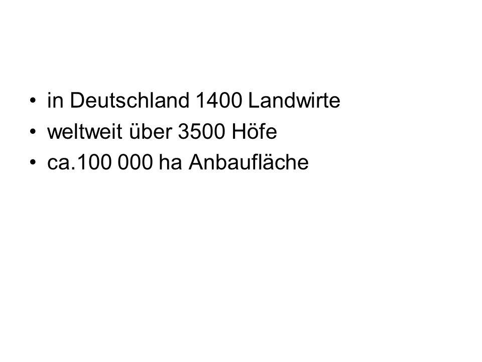 in Deutschland 1400 Landwirte