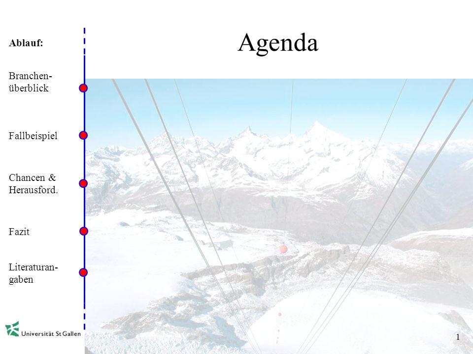 Agenda Branchen- überblick Fallbeispiel Chancen & Herausford. Fazit