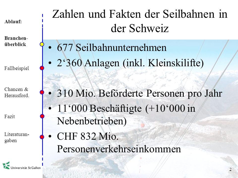 Zahlen und Fakten der Seilbahnen in der Schweiz