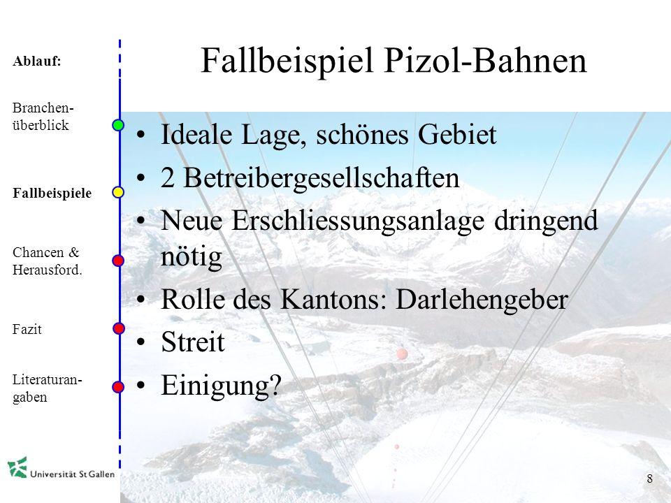Fallbeispiel Pizol-Bahnen