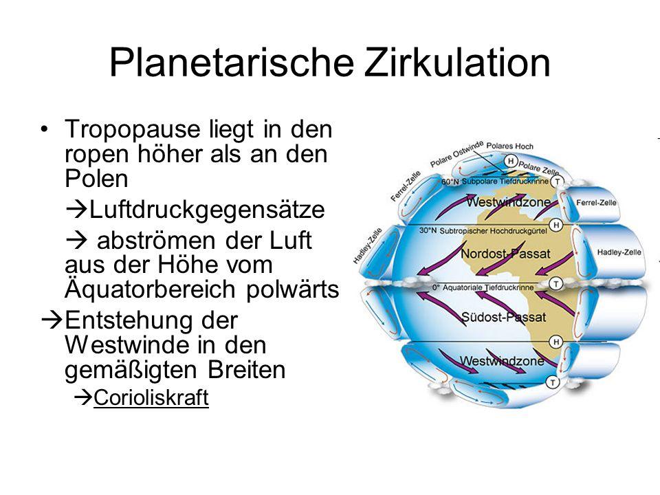 Planetarische Zirkulation