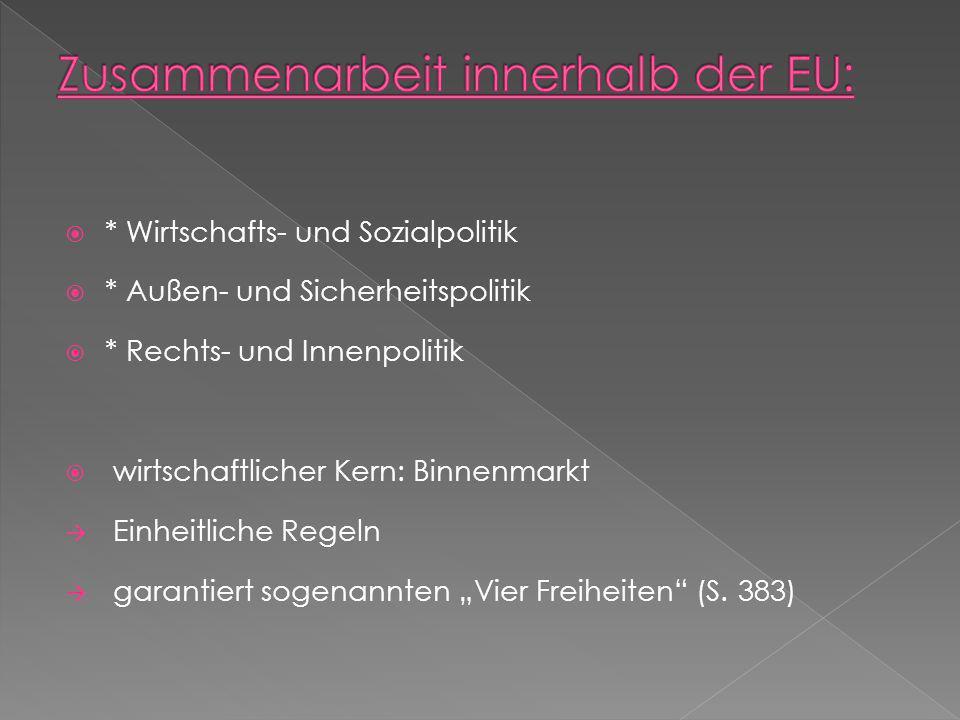 Zusammenarbeit innerhalb der EU: