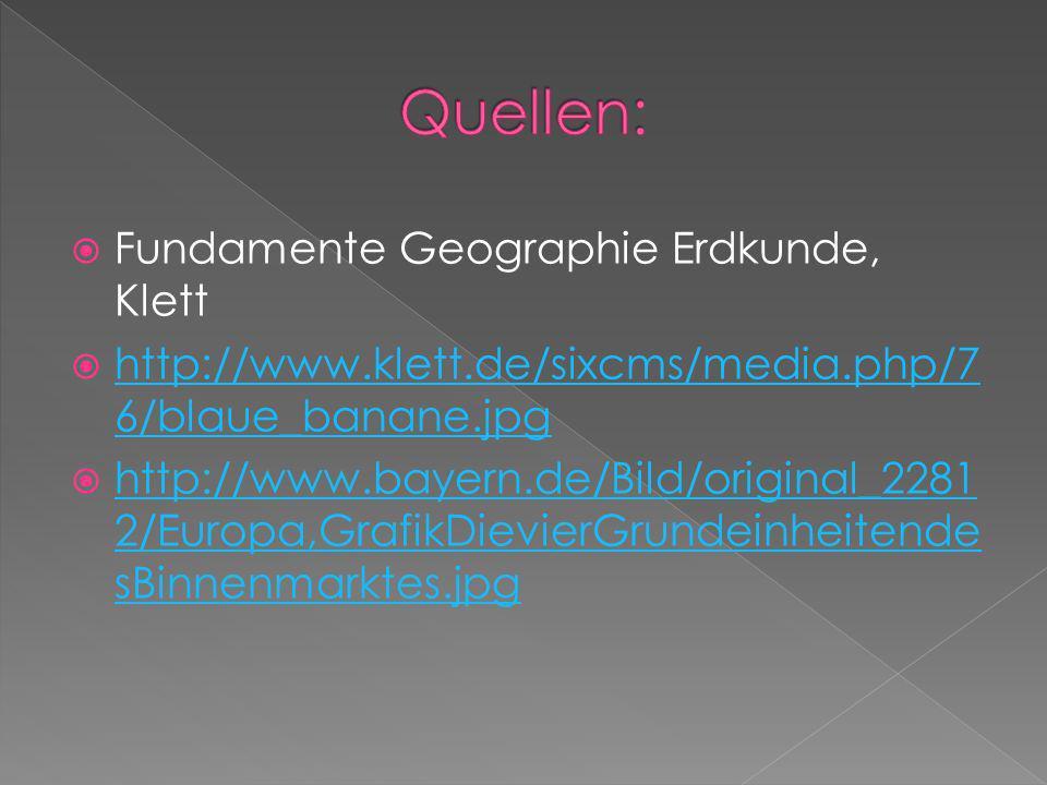 Quellen: Fundamente Geographie Erdkunde, Klett