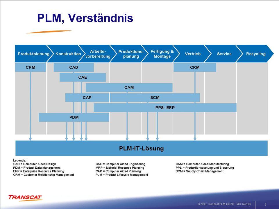 PLM, Verständnis