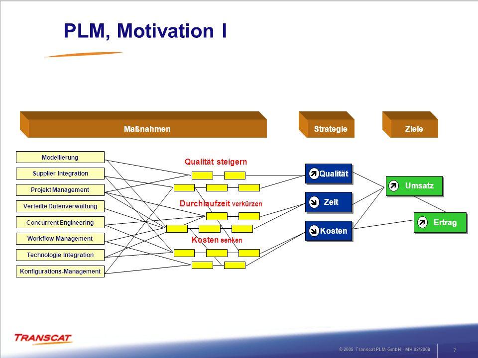 PLM, Motivation I Maßnahmen Strategie Ziele Qualität Zeit Kosten  
