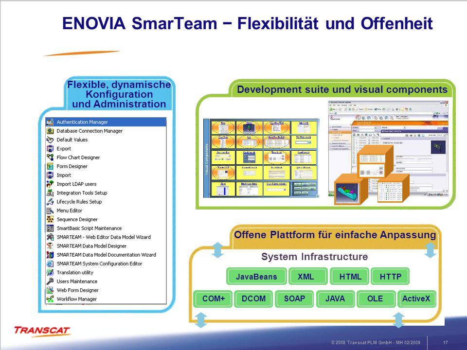 ENOVIA SmarTeam − Flexibilität und Offenheit