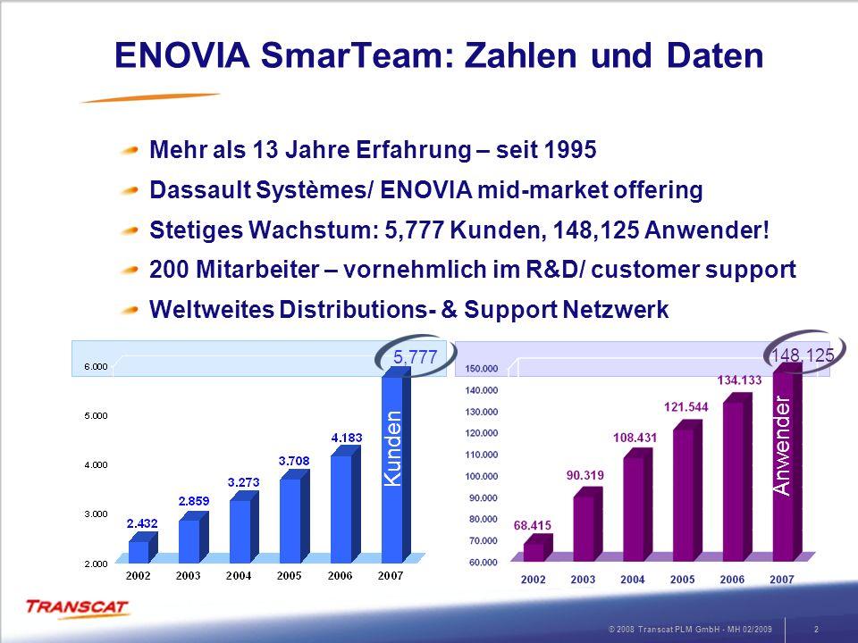 ENOVIA SmarTeam: Zahlen und Daten