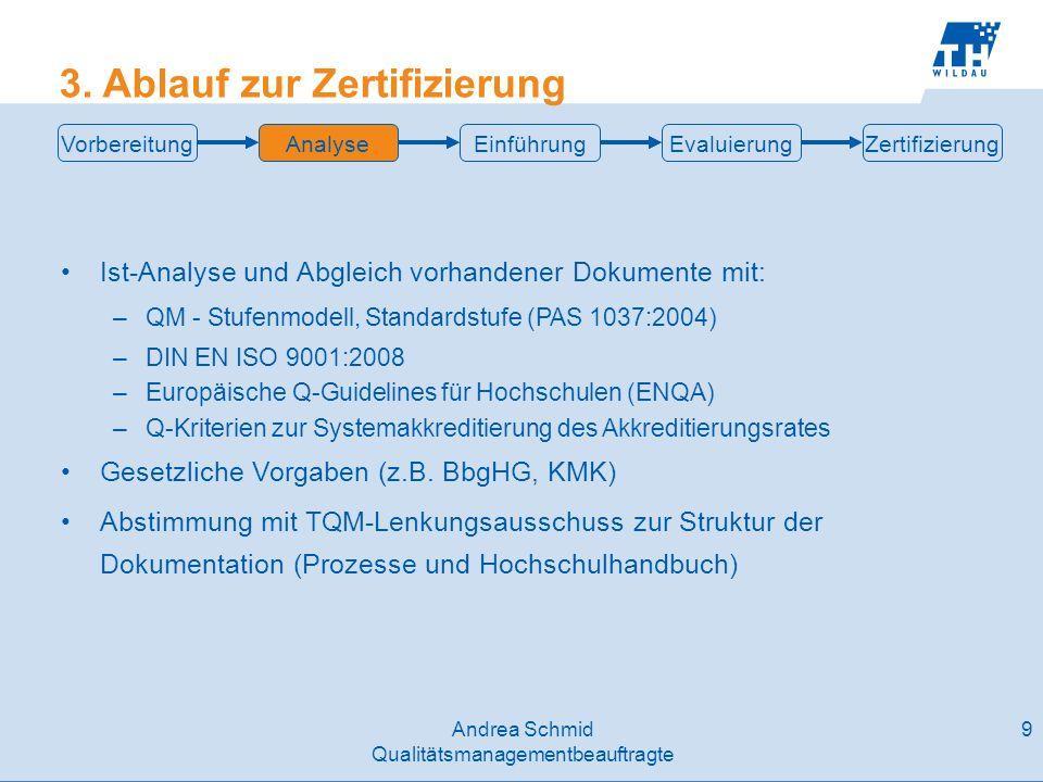 3. Ablauf zur Zertifizierung